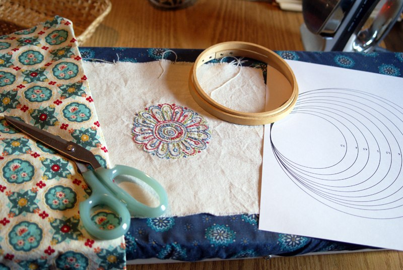 Tutorial how to finish your embroidery hoop art muse of